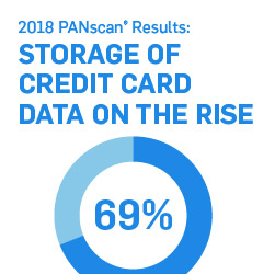 2018 PANscan Results: Storage of Credit Card Data on the Rise