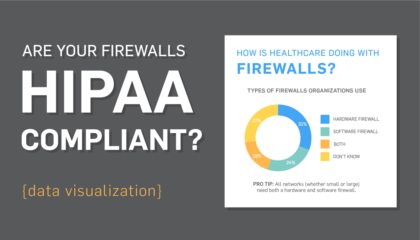 A Snaphsot of Firewalls, HIPAA, and Healthcare Security