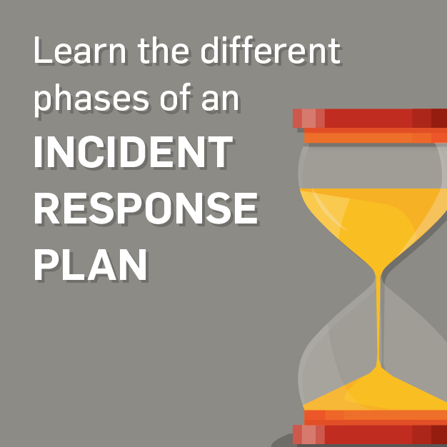 6 Phases in the Incident Response Plan