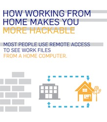 Infographic: Cybercriminals Love When You Use Remote Access