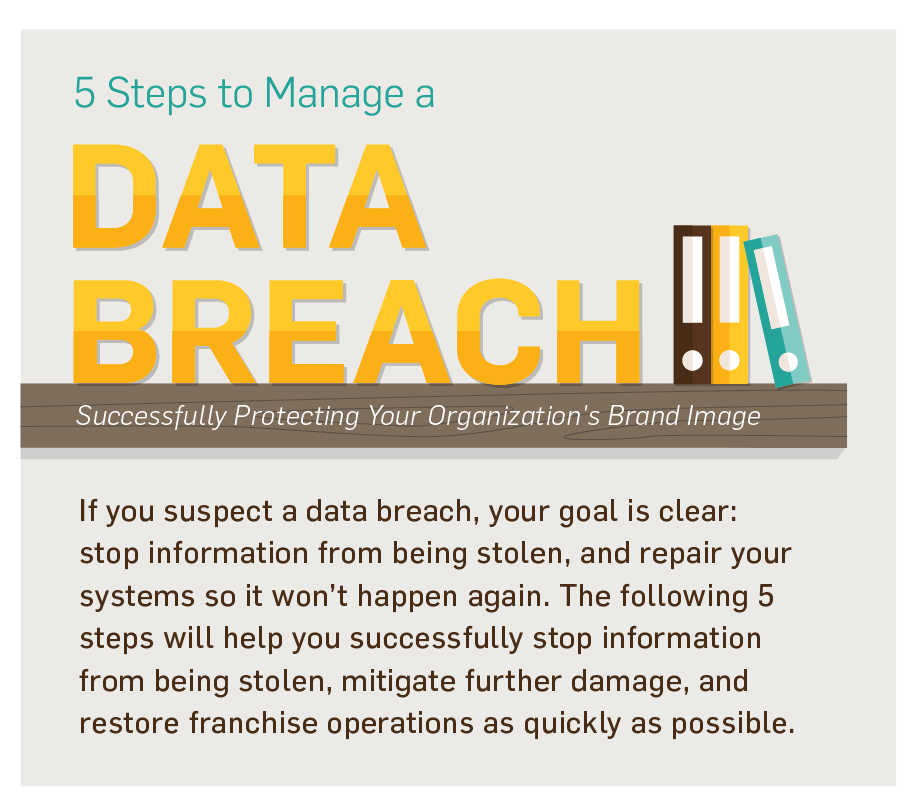 5 Steps to Manage a Data Breach