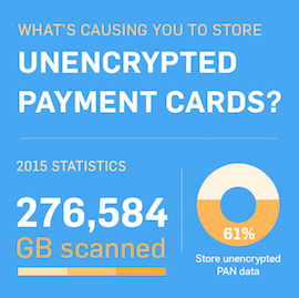 How Much Credit Card Data do You Store? (It's More Than You Think)