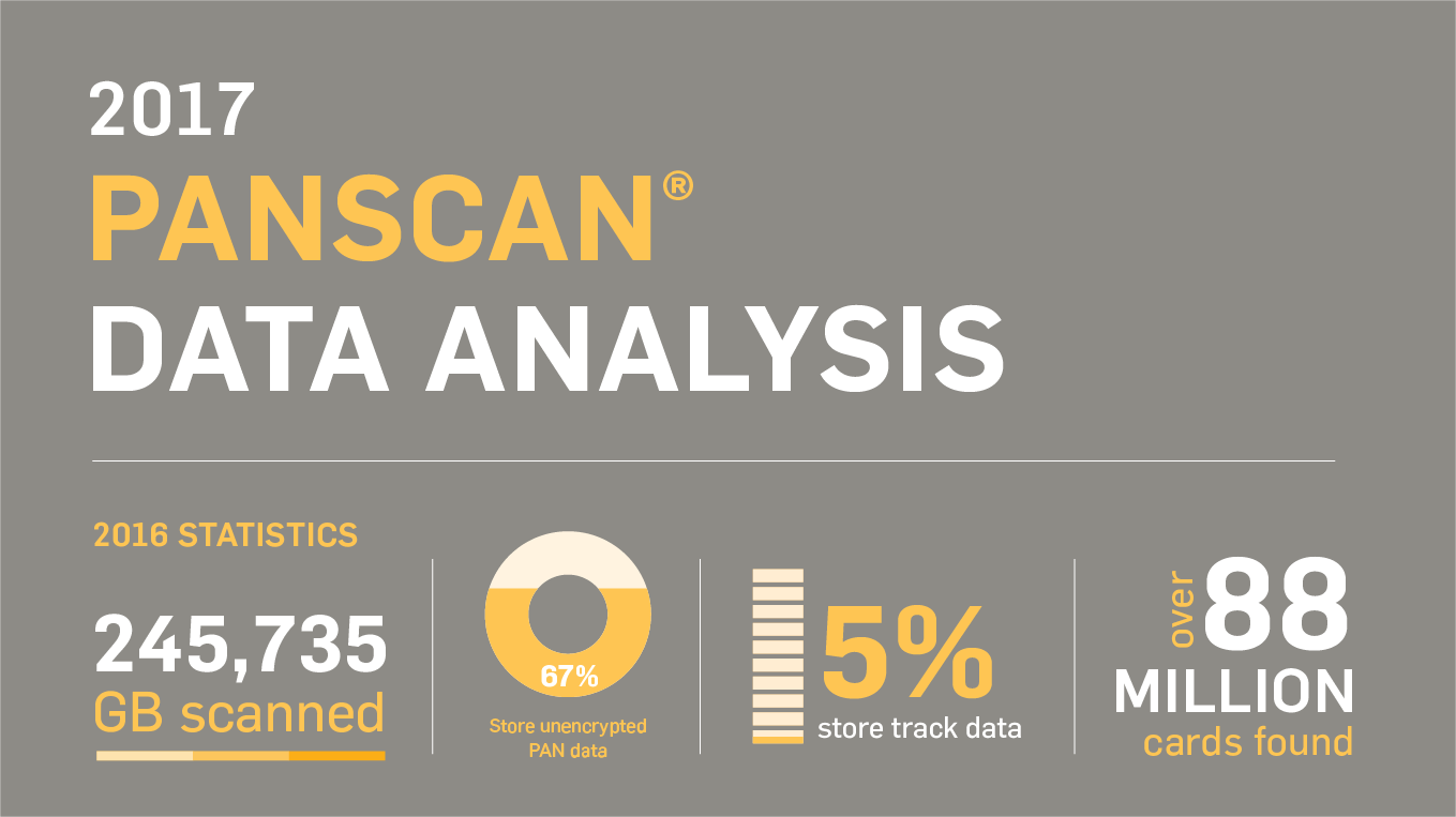 2017 PANscan Data Analysis