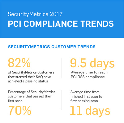 2017 PCI Compliance Trends