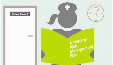 How much does a HIPAA risk management Plan cost?