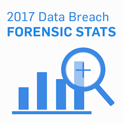 2017 PCI DSS Data Breach Trends