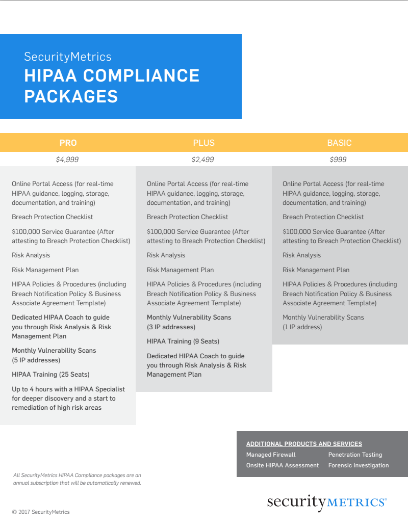 Guided HIPAA Packages
