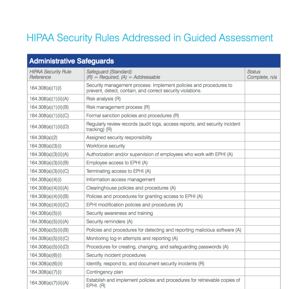 Security Audit: Hipaa Security Audit Checklist