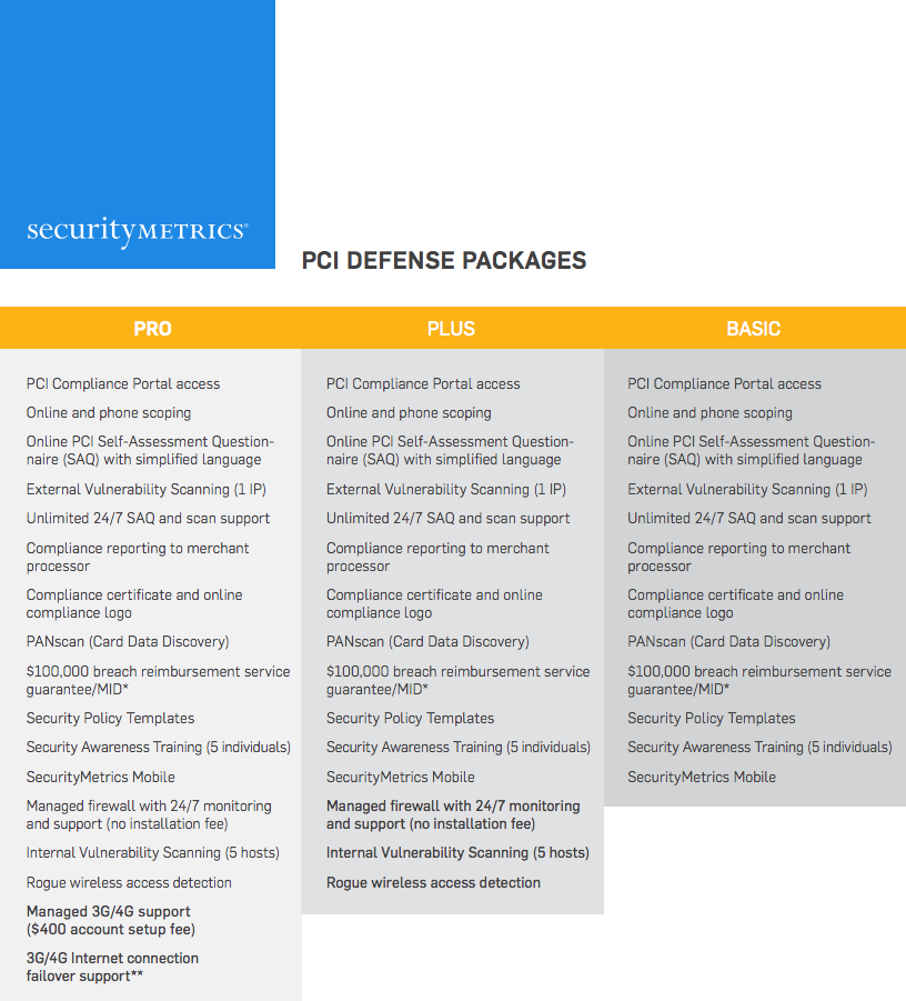 PCI Compliance Data Sheet, pci compliant, pci certification, pci requirements